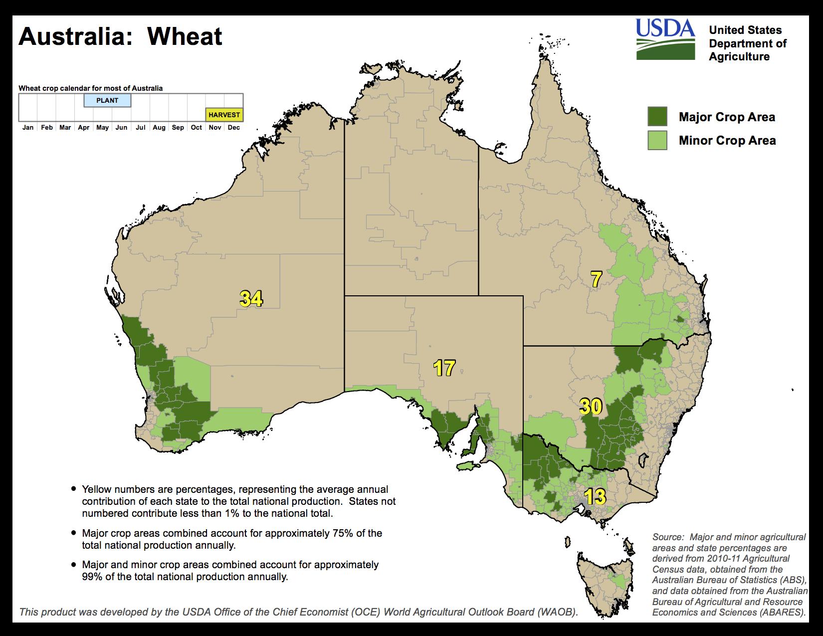 Australia Wheat