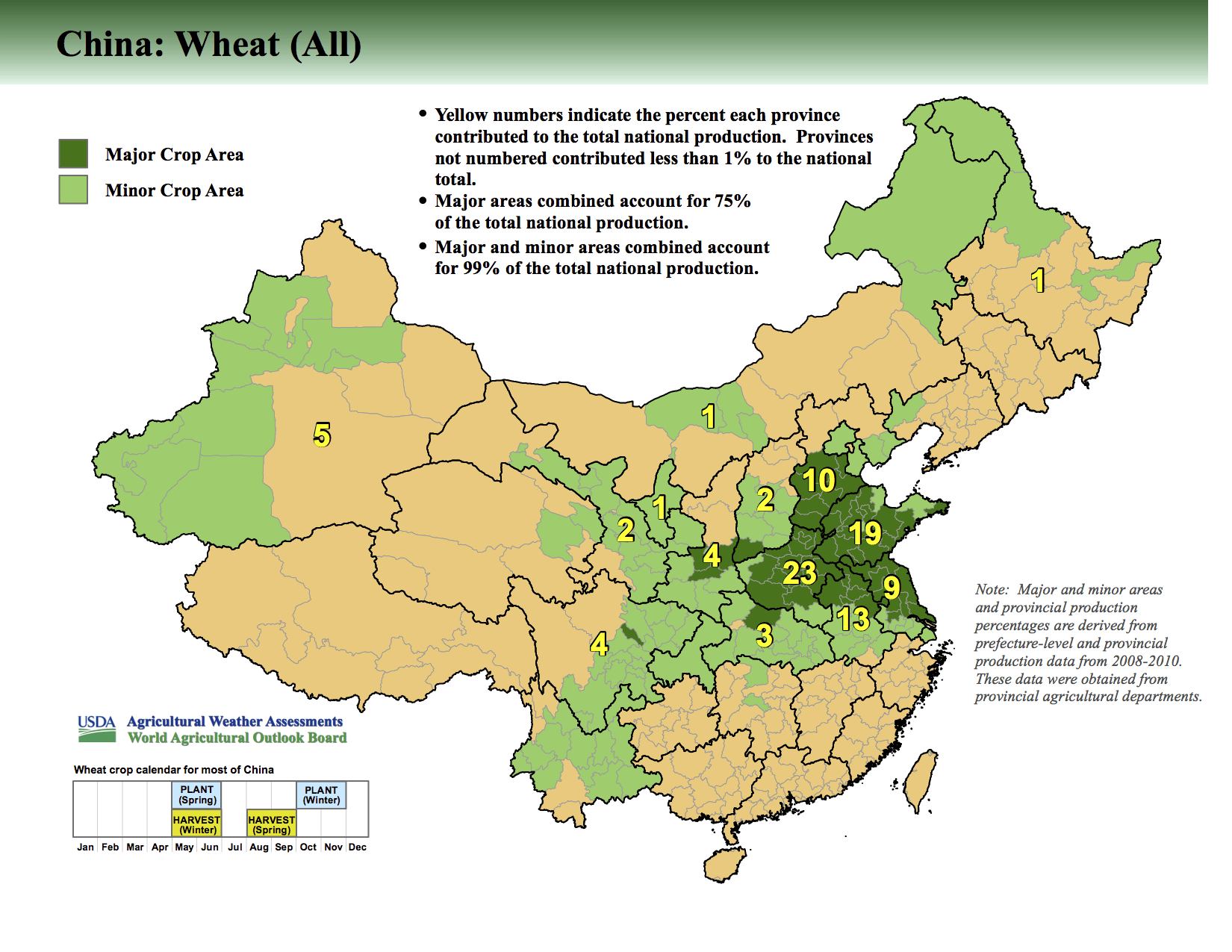 China Wheat