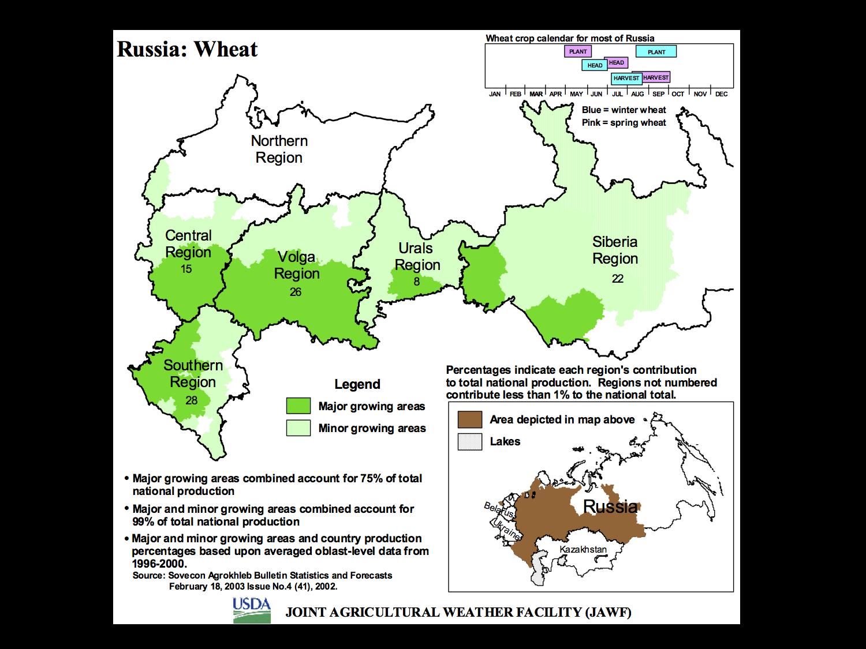 Russia Wheat