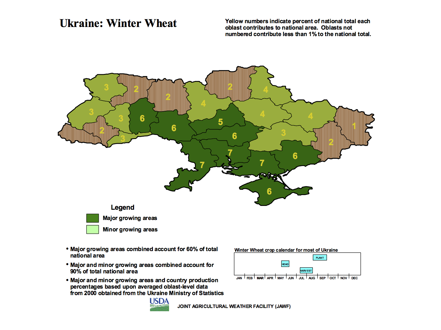 Ukraine Wheat