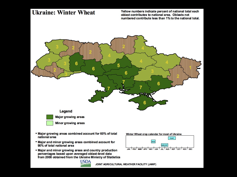 Ukraine Wheat